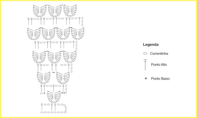 Capa de banquinho em crochê - Amigurumi em forma de flamingo - Gráfico do passo a passo - Asa